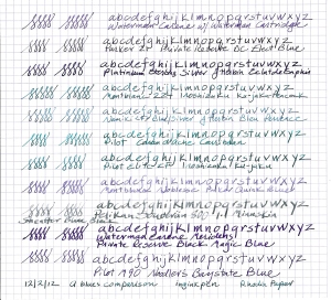 blue ink comparison