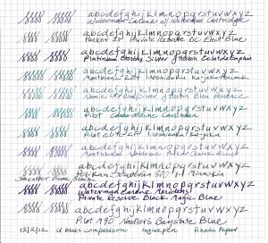 blue ink comparison
